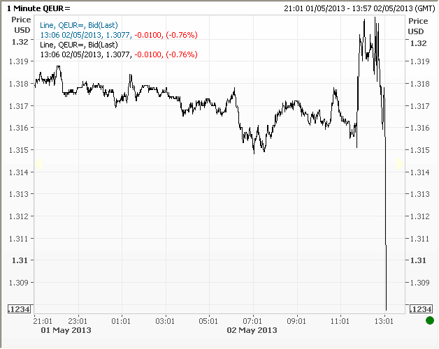 Euro-neg-rates